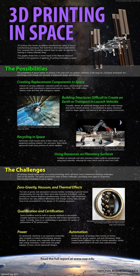 3DPS_Infographic.jpeg